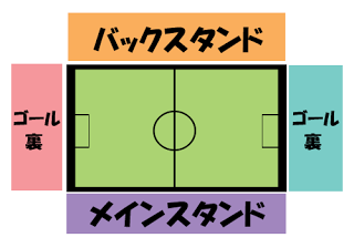 サッカー専用スタジアム