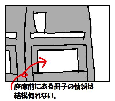 新幹線座席冊子