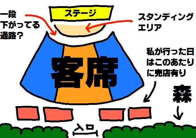 所沢航空記念公演野外ステージ
