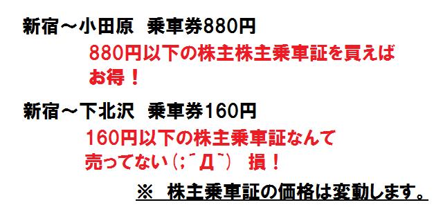 小田急株主乗車証
