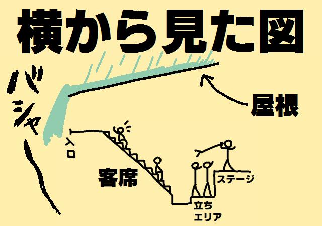 所沢航空記念公演野外ステージ雨が滝の様に