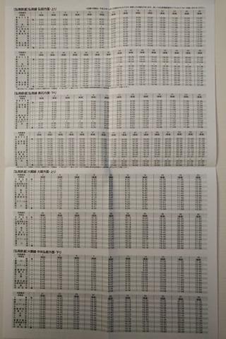 津軽フリーパス鉄道時刻表