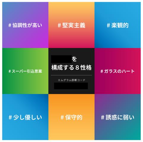 構成する8性格