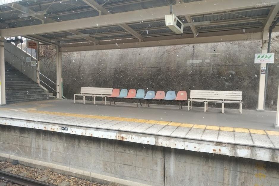 しなの鉄道の駅
