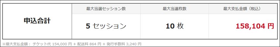 東京パラリンピックチケット
