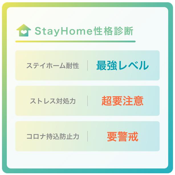 stayhome診断
