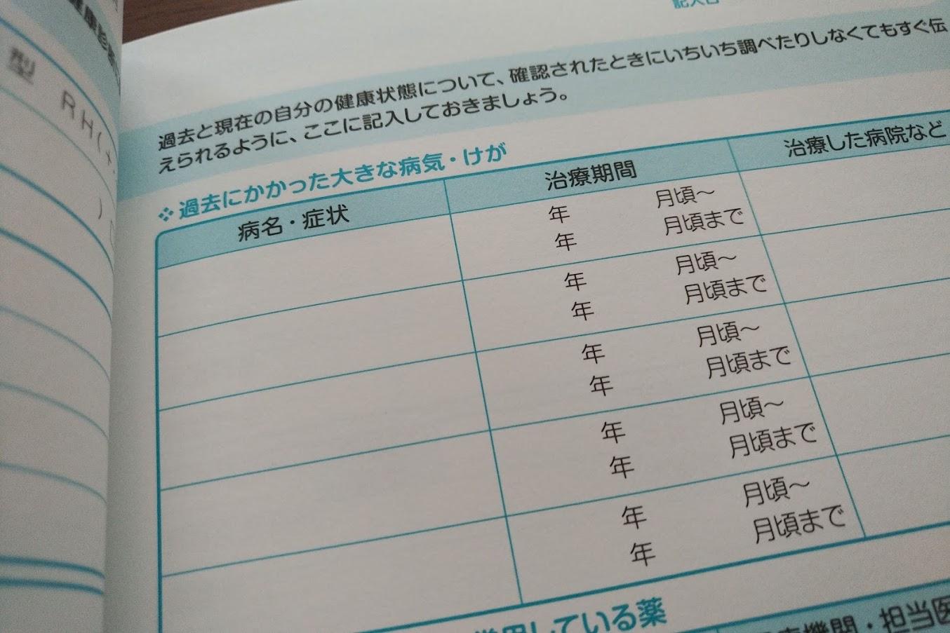 エンディングノート病歴