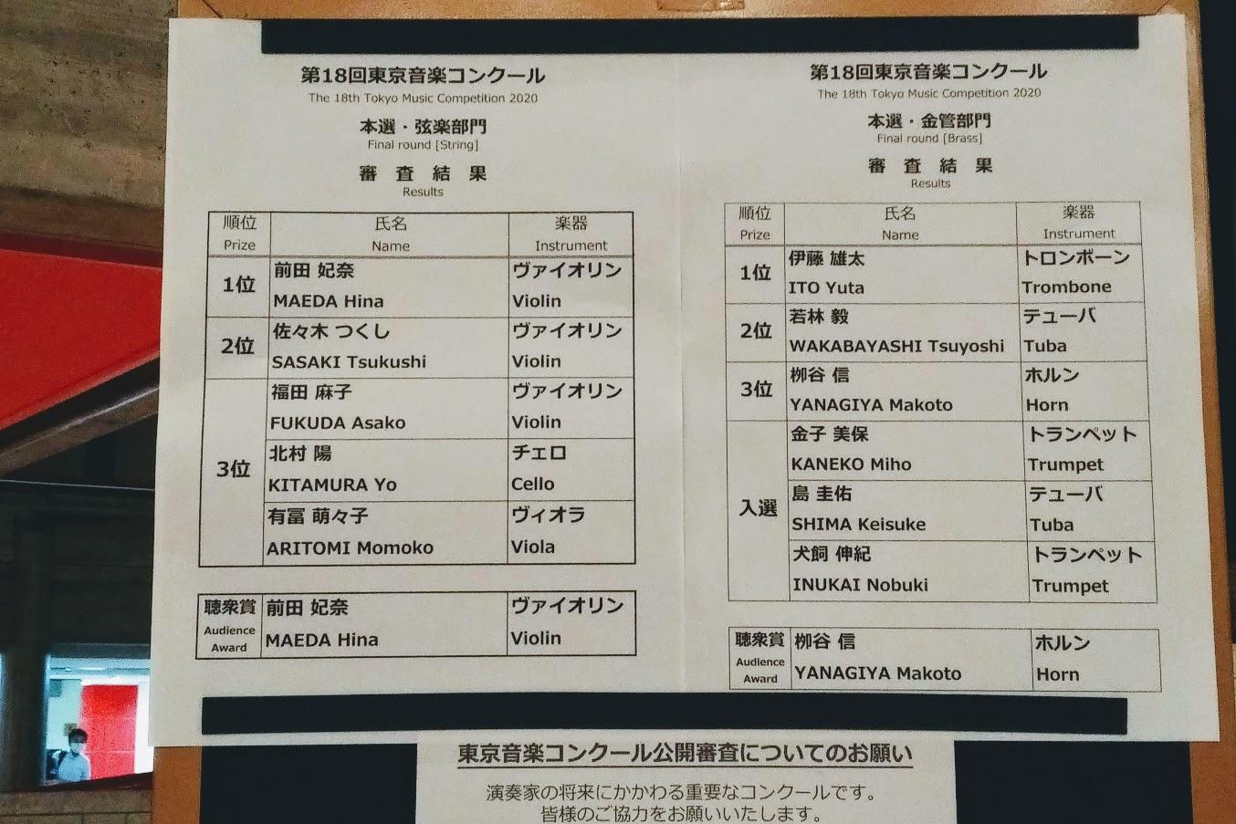 東京音楽コンクール結果