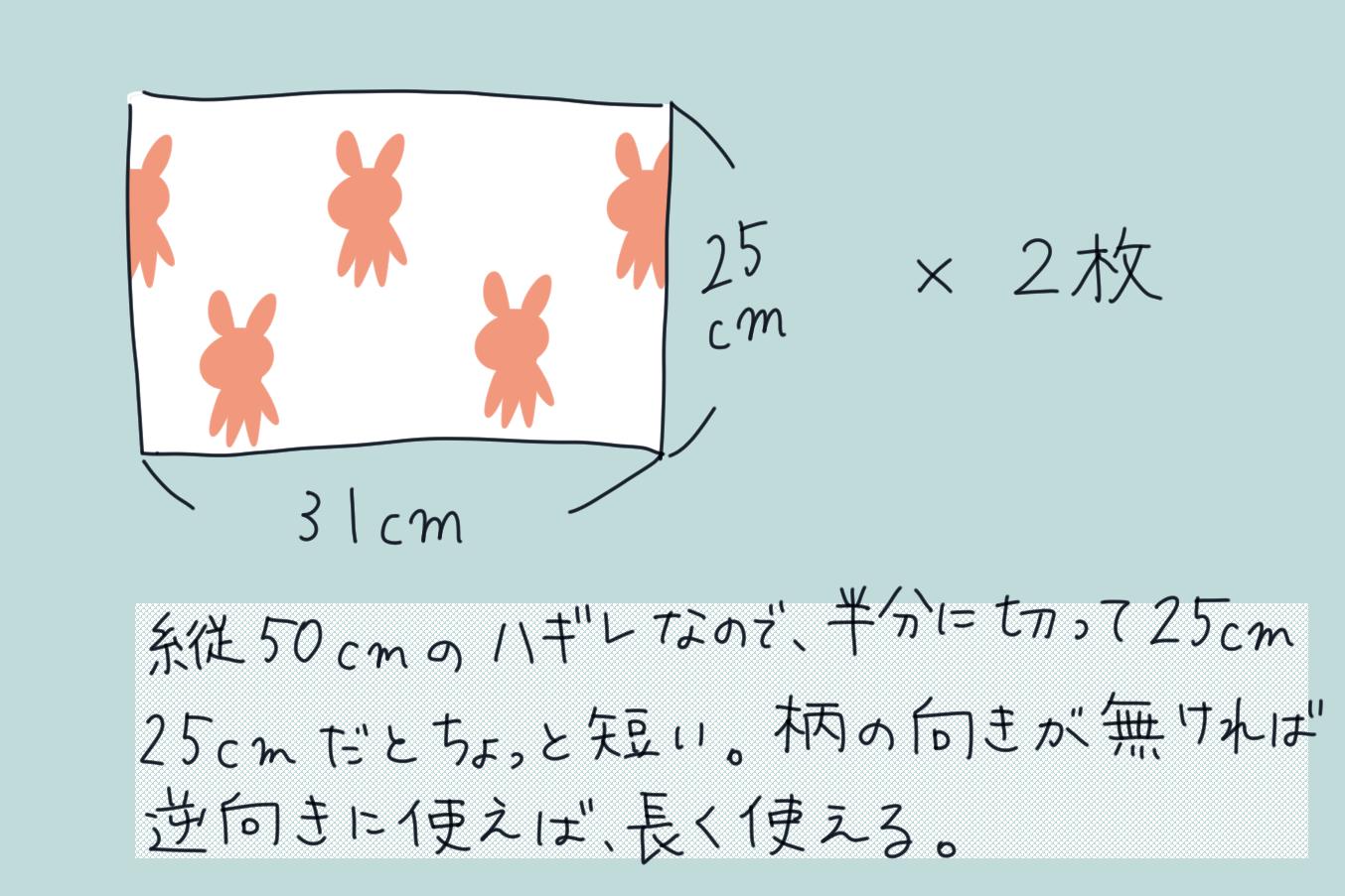 巾着袋作り方