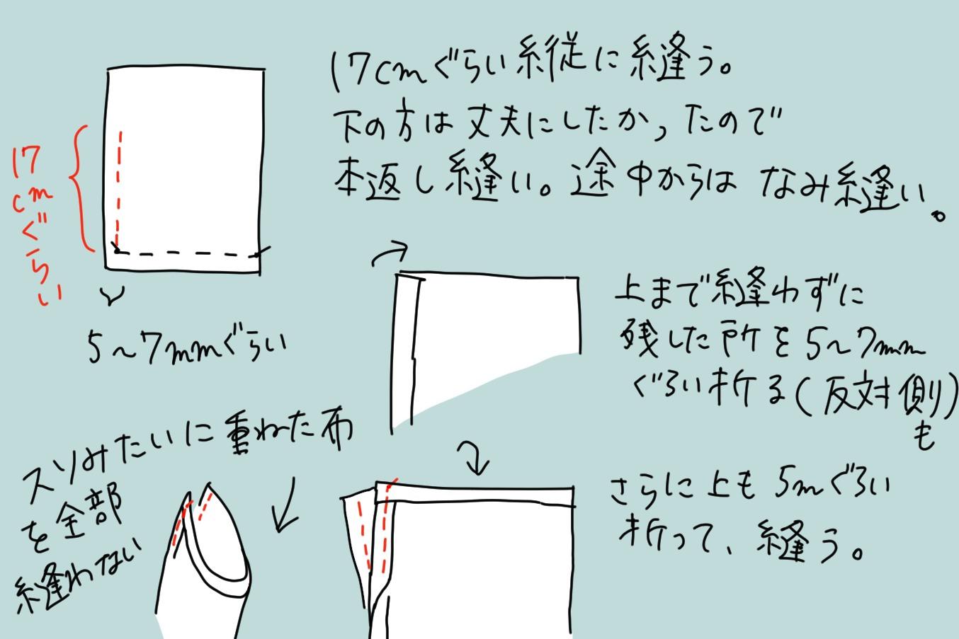 巾着の作り方